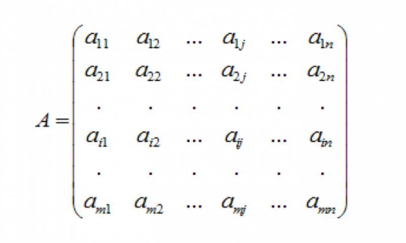 На фото изображена матрица.