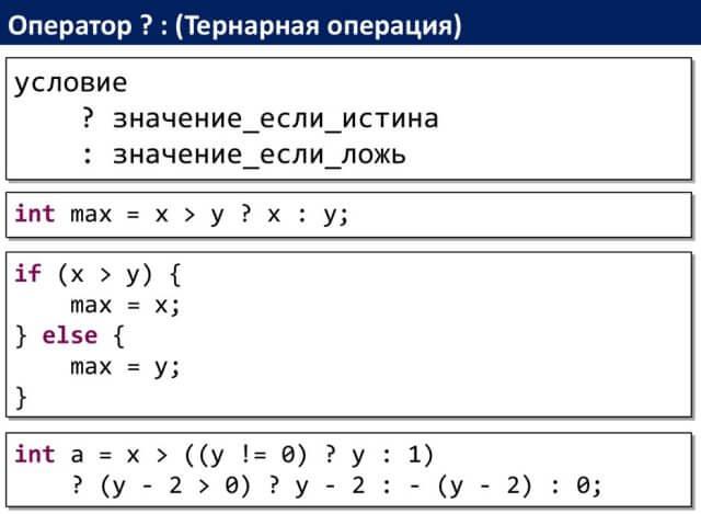 Примеры простых тернарных java-операторов