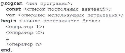 Основы программирования Паскаль для начинающих. Написание первой программы