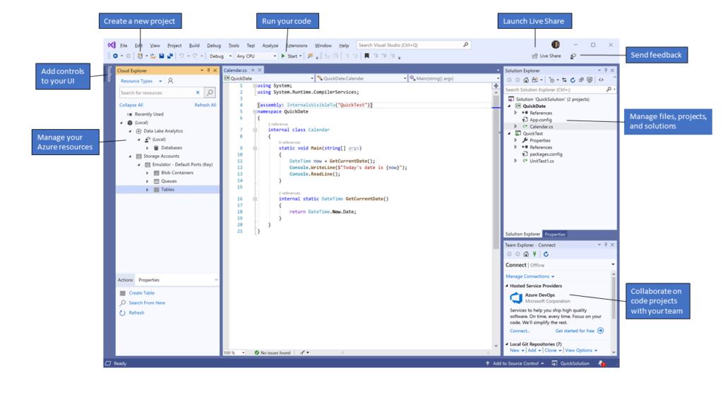 Среда разработки для языков C++/C#