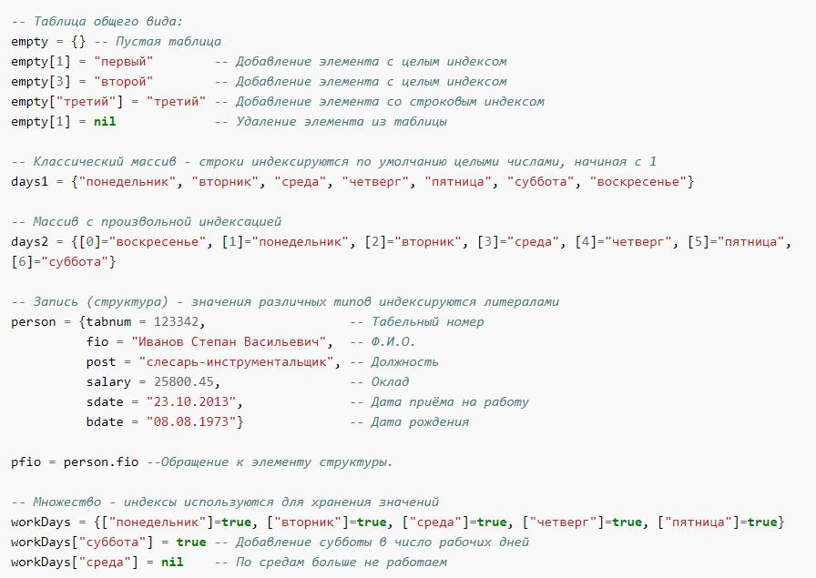 Язык программирования Lua