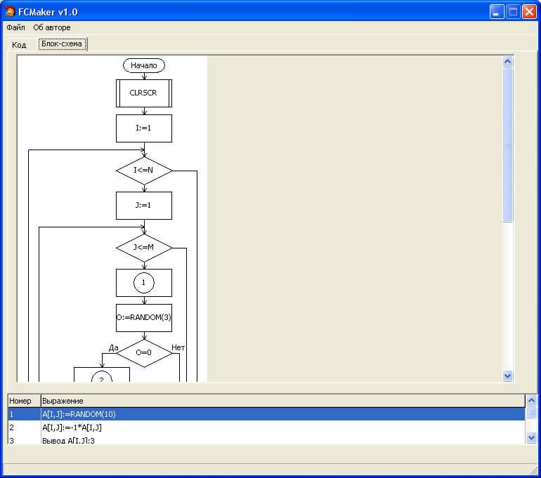 Блок схема онлайн по коду C